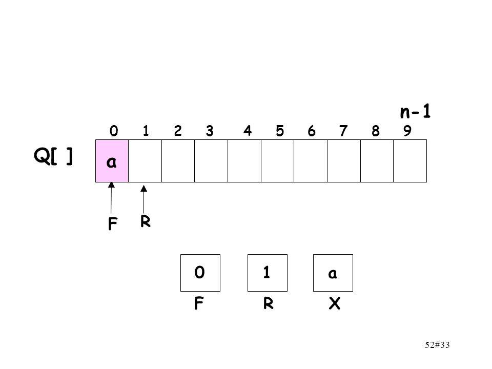 n-1 0 1 2 3 4 5 6 7 8 9 Q[ ] a F R 1 a F R X